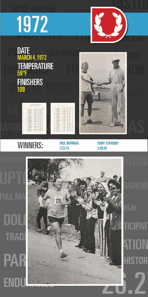 1972 Dallas Marathon info