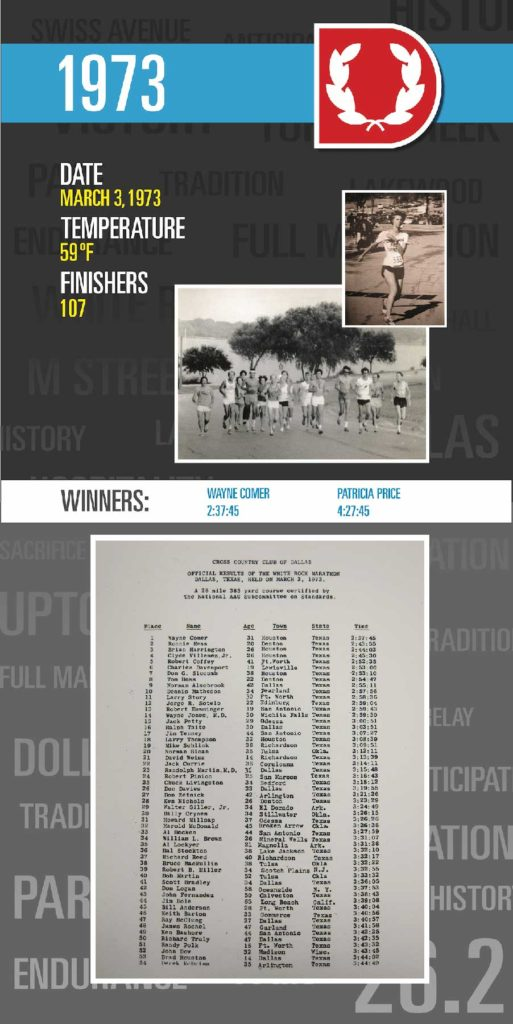1973 Dallas Marathon info