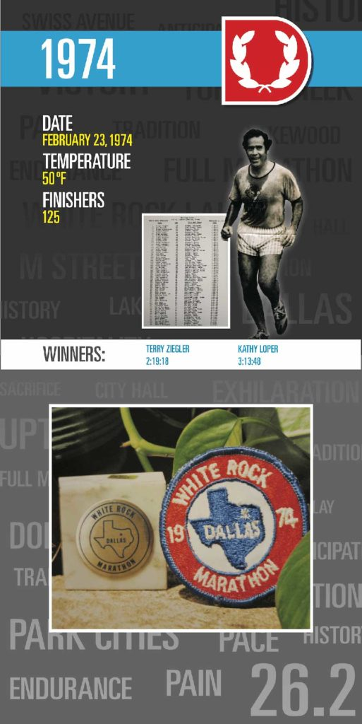 1974 Dallas Marathon info
