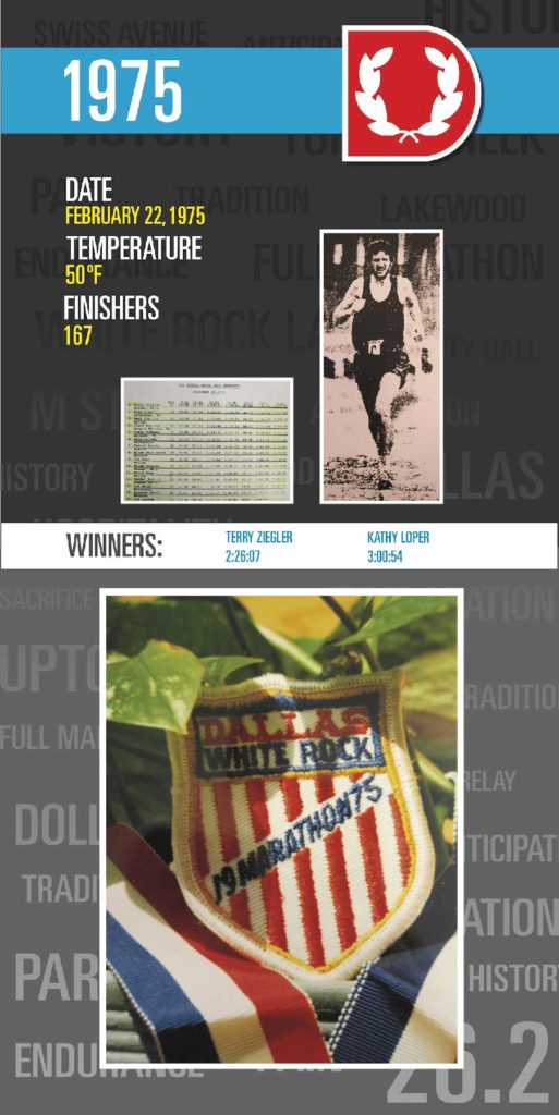 1975 Dallas Marathon info