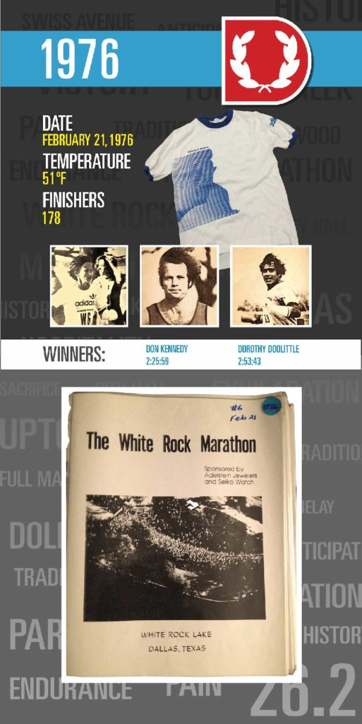 1976 Dallas Marathon info 2