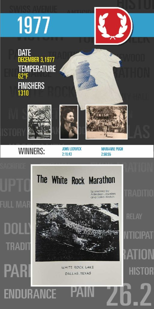 1977 Dallas Marathon info