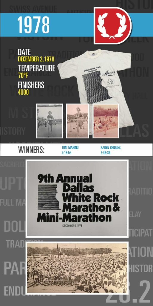 1978 Dallas Marathon info