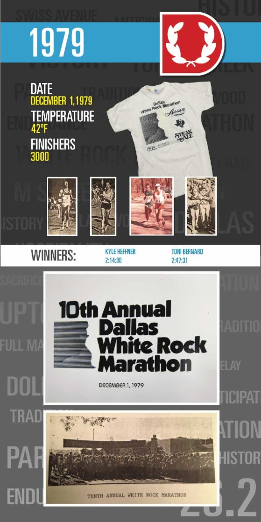 1979 Dallas Marathon info