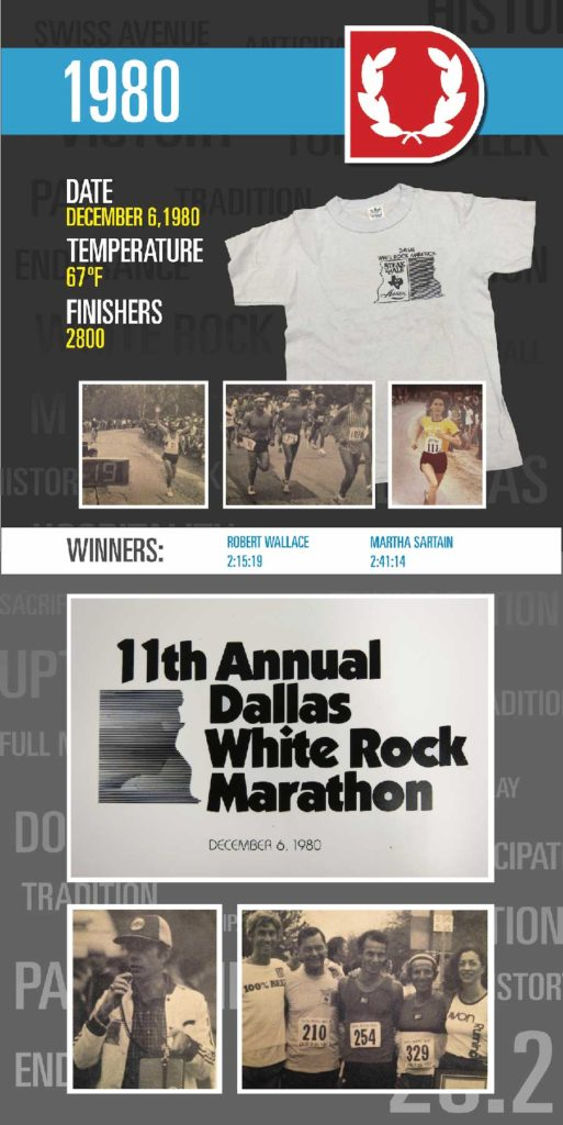 1980 Dallas Marathon info