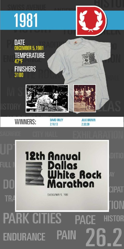 1981 Dallas Marathon info
