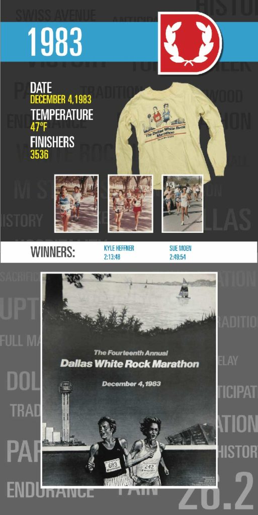 1983 Dallas Marathon info