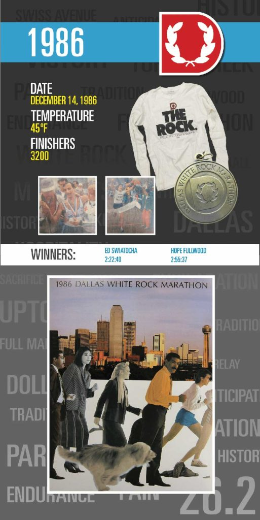 1986 Dallas Marathon info
