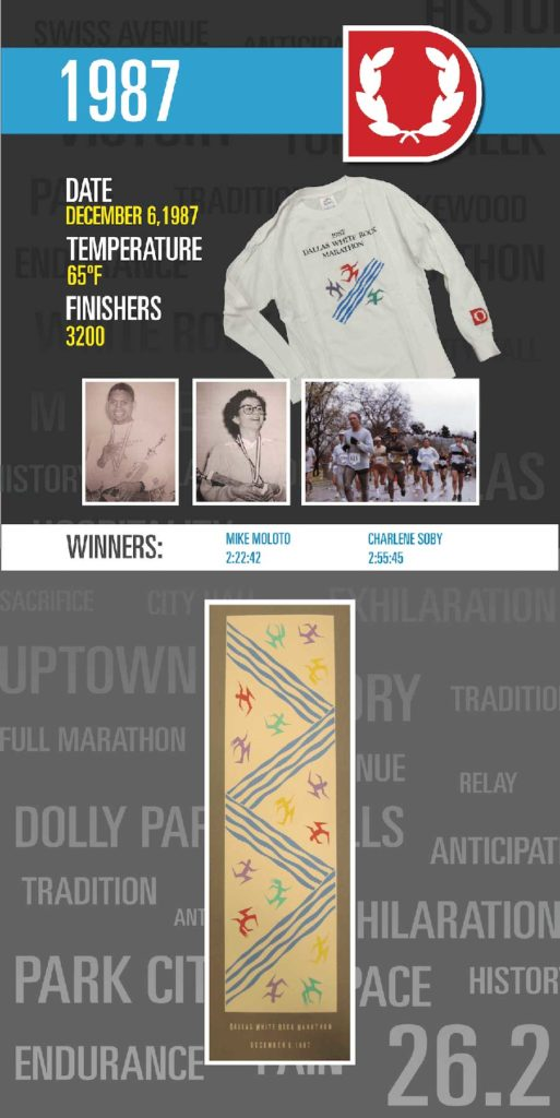 1987 Dallas Marathon info