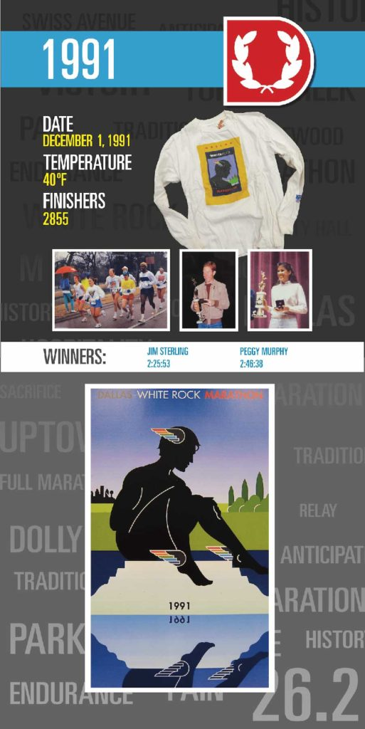 1991 Dallas Marathon info