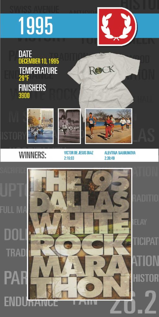 1995 Dallas Marathon info