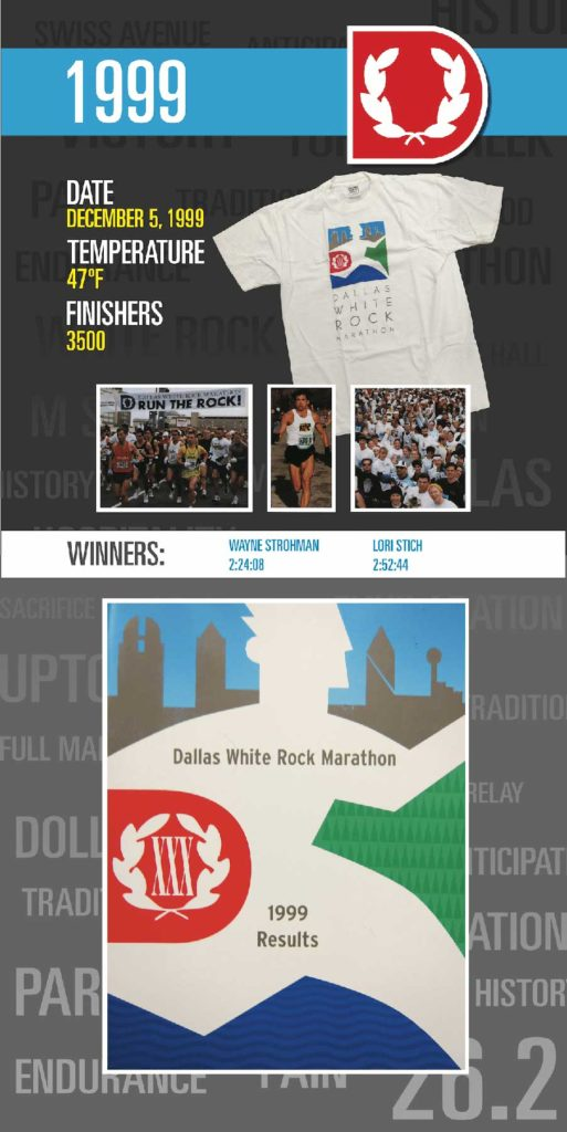 1999 Dallas Marathon info