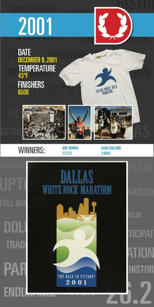 2001 Dallas Marathon info