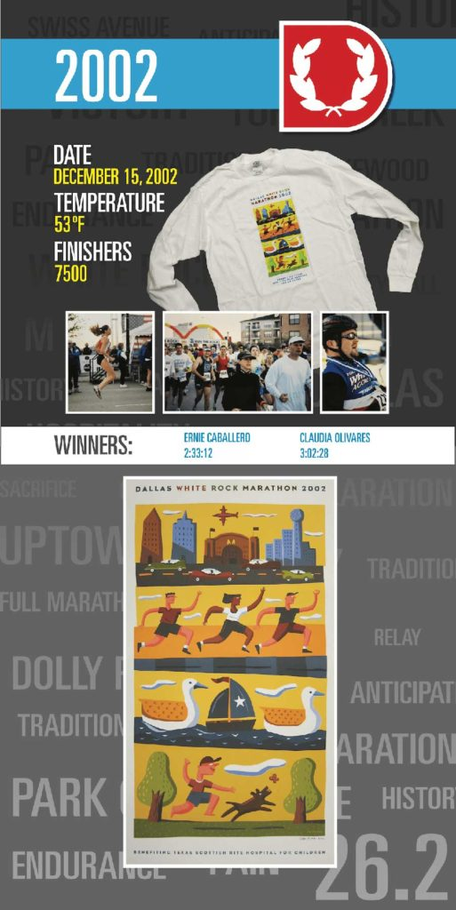 2002 Dallas Marathon info