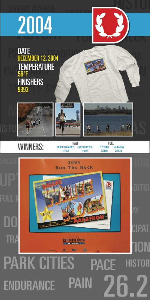 2004 Dallas Marathon info
