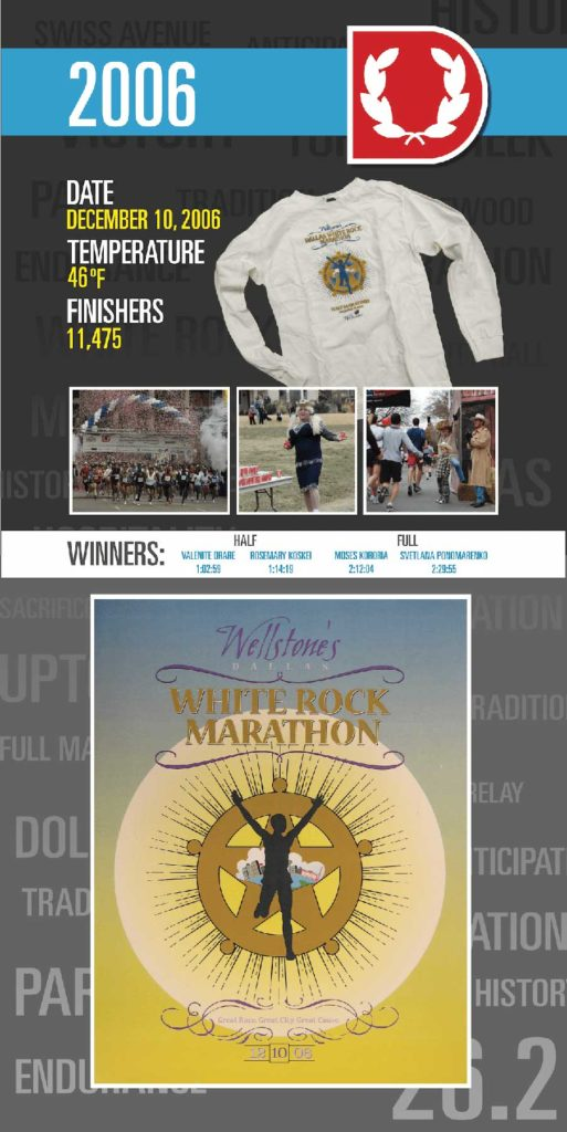 2006 Dallas Marathon info