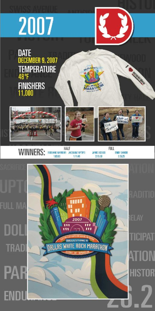 2007 Dallas Marathon info