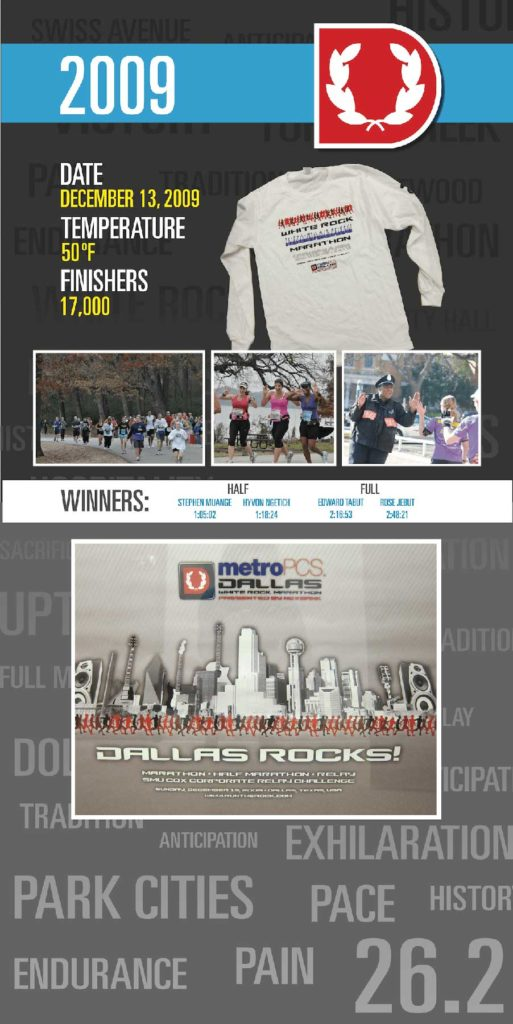 2009 Dallas Marathon info