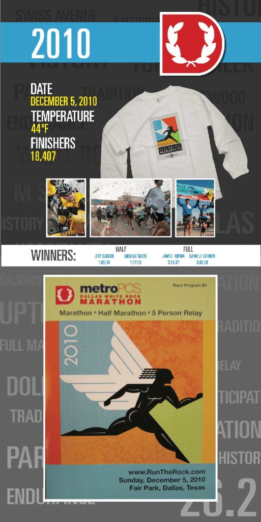 2010 Dallas Marathon info